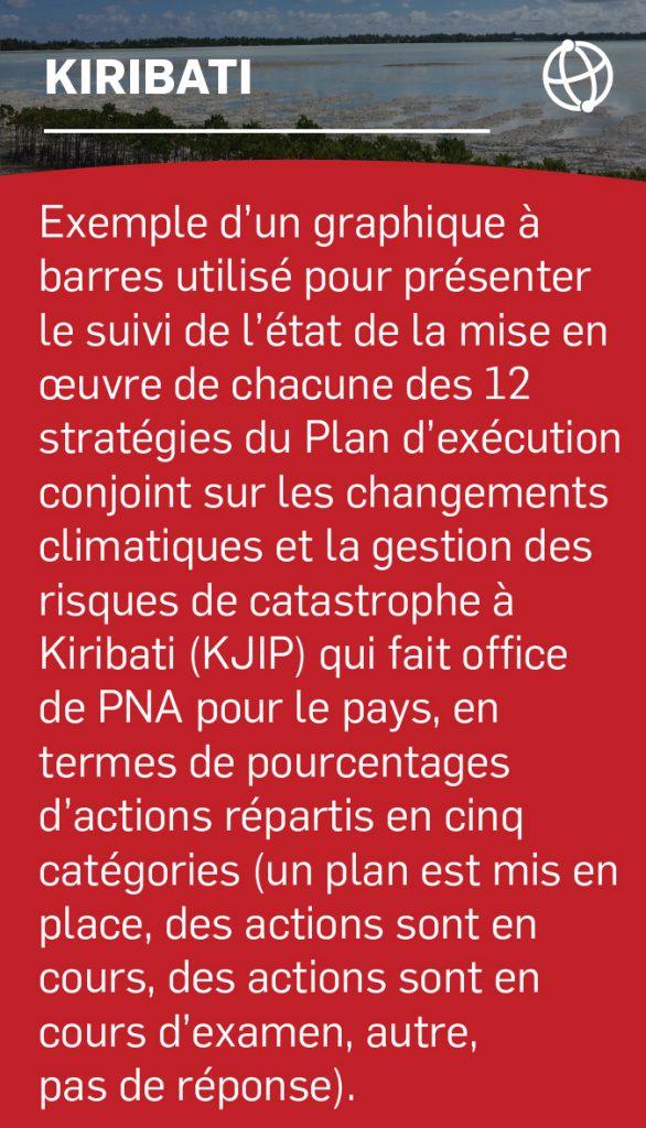 Exemple d'un graphique à barres utilisé pour présenter le suivi de l'état de la mise en œuvre de chacune des 12 stratégies du Plan d'exécution conjoint sur les changements climatiques et la gestion des risques de catastrophe à Kiribati (KJIP) qui fait office de PNA pour le pays, en termes de pourcentages d'actions répartis en cinq catégories (un plan est mis en place, des actions sont en cours, des actions sont en cours d'examen, autre, pas de réponse).